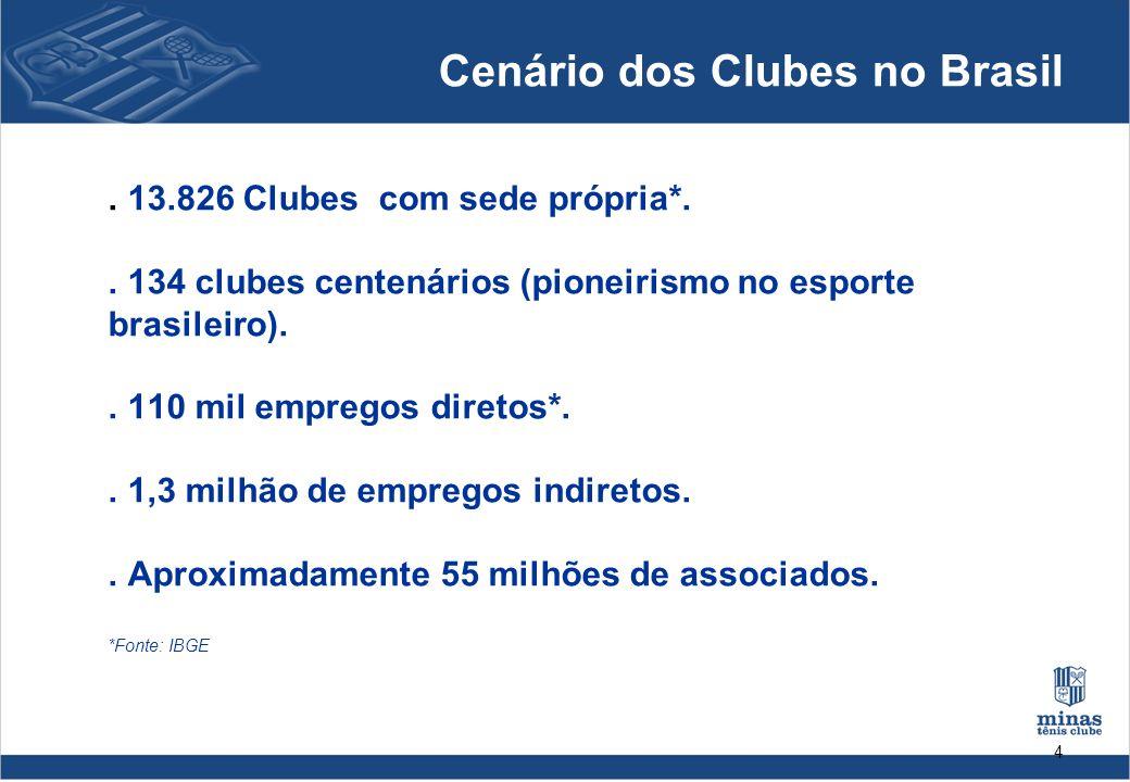 4 Cenário dos Clubes no Brasil. 13.826 Clubes com sede própria*.. 134 clubes centenários (pioneirismo no esporte brasileiro).. 110 mil empregos direto
