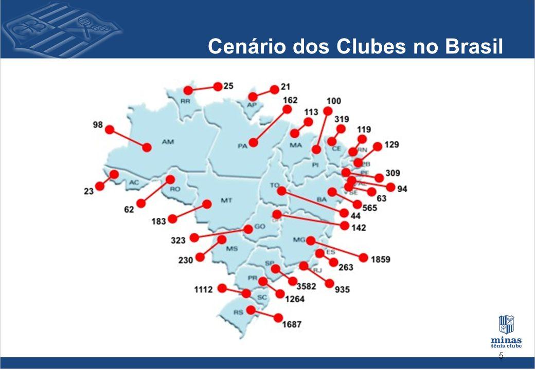 5 Cenário dos Clubes no Brasil