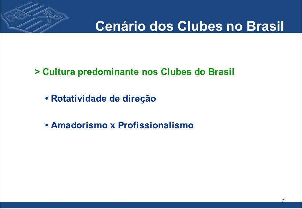 7 Cenário dos Clubes no Brasil > Cultura predominante nos Clubes do Brasil Rotatividade de direção Amadorismo x Profissionalismo