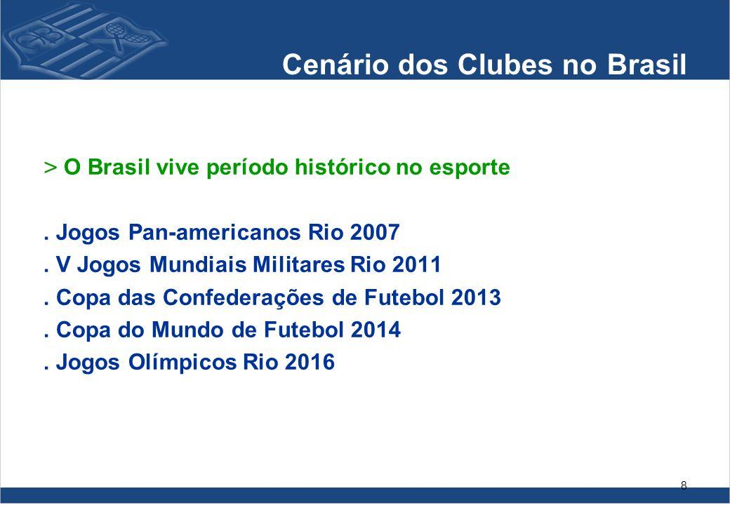 8 Cenário dos Clubes no Brasil > O Brasil vive período histórico no esporte. Jogos Pan-americanos Rio 2007. V Jogos Mundiais Militares Rio 2011. Copa