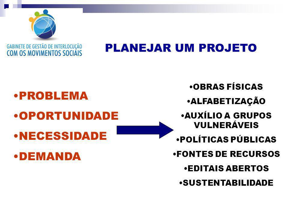 PROBLEMA OPORTUNIDADE NECESSIDADE DEMANDA OBRAS FÍSICAS ALFABETIZAÇÃO AUXÍLIO A GRUPOS VULNERÁVEIS POLÍTICAS PÚBLICAS FONTES DE RECURSOS EDITAIS ABERT