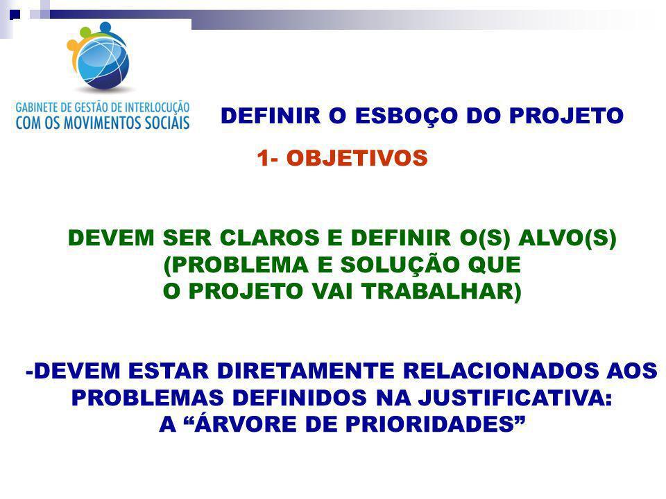 DEFINIR O ESBOÇO DO PROJETO 1- OBJETIVOS DEVEM SER CLAROS E DEFINIR O(S) ALVO(S) (PROBLEMA E SOLUÇÃO QUE O PROJETO VAI TRABALHAR) -DEVEM ESTAR DIRETAM