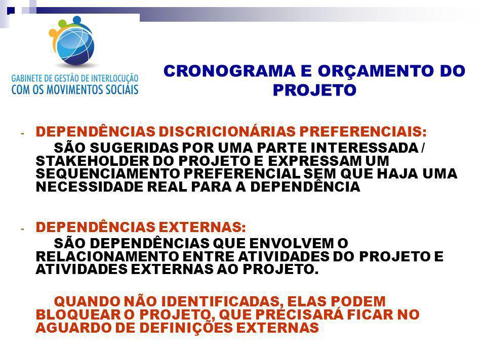 CRONOGRAMA E ORÇAMENTO DO PROJETO - DEPENDÊNCIAS DISCRICIONÁRIAS PREFERENCIAIS: SÃO SUGERIDAS POR UMA PARTE INTERESSADA / STAKEHOLDER DO PROJETO E EXP