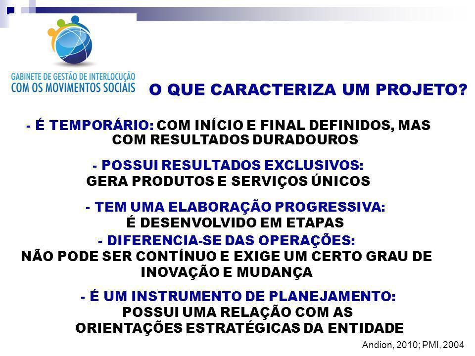 POR QUE PROJETOS EM ENTIDADES DO TERCEIRO SETOR CAPTAR RECURSOS ENFRENTAR PROBLEMAS DE FORMA ORGANIZADA, ÁGIL E PRÁTICA DESENVOLVER NOVOS MODELOS - LABORATÓRIO DE INOVAÇÃO CRIAR BASES PARA NOVAS POLÍTICAS PÚBLICAS MOBILIZAR O COMPROMISSO COLETIVO FORTALECER A PARTICIPAÇÃO SOCIAL