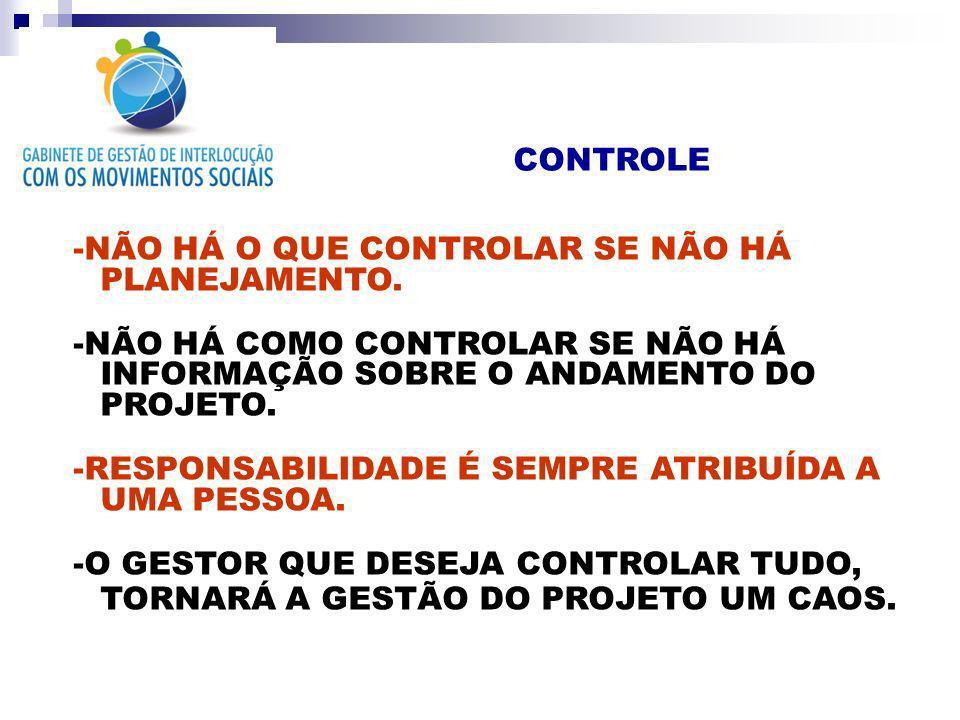 CONTROLE -NÃO HÁ O QUE CONTROLAR SE NÃO HÁ PLANEJAMENTO. -NÃO HÁ COMO CONTROLAR SE NÃO HÁ INFORMAÇÃO SOBRE O ANDAMENTO DO PROJETO. -RESPONSABILIDADE É