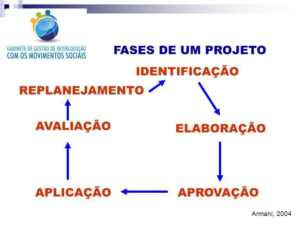 BIBLIOGRAFIA Agência Brasileira de Cooperação.