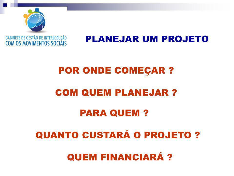 COMPREENDER O PROBLEMA, A OPORTUNIDADE, A NECESSIDADE E A DEMANDA !!.