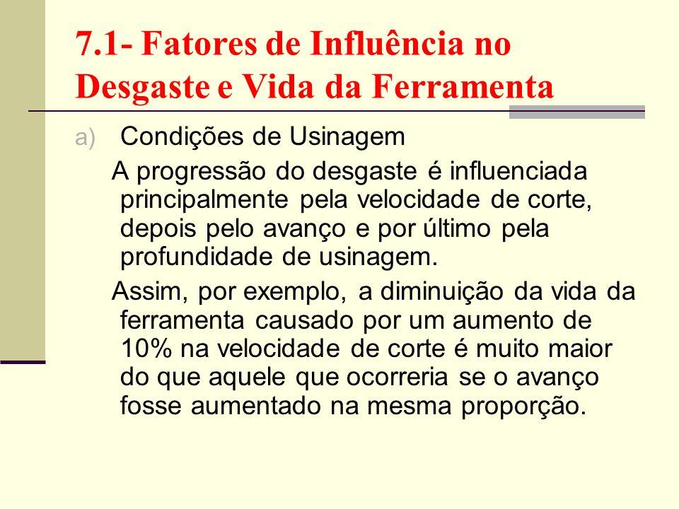 7.1- Fatores de Influência no Desgaste e Vida da Ferramenta a) Condições de Usinagem A progressão do desgaste é influenciada principalmente pela veloc