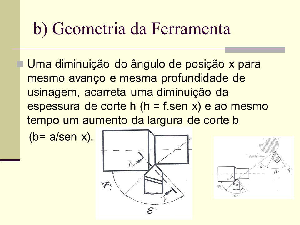 b) Geometria da Ferramenta Uma diminuição do ângulo de posição x para mesmo avanço e mesma profundidade de usinagem, acarreta uma diminuição da espess