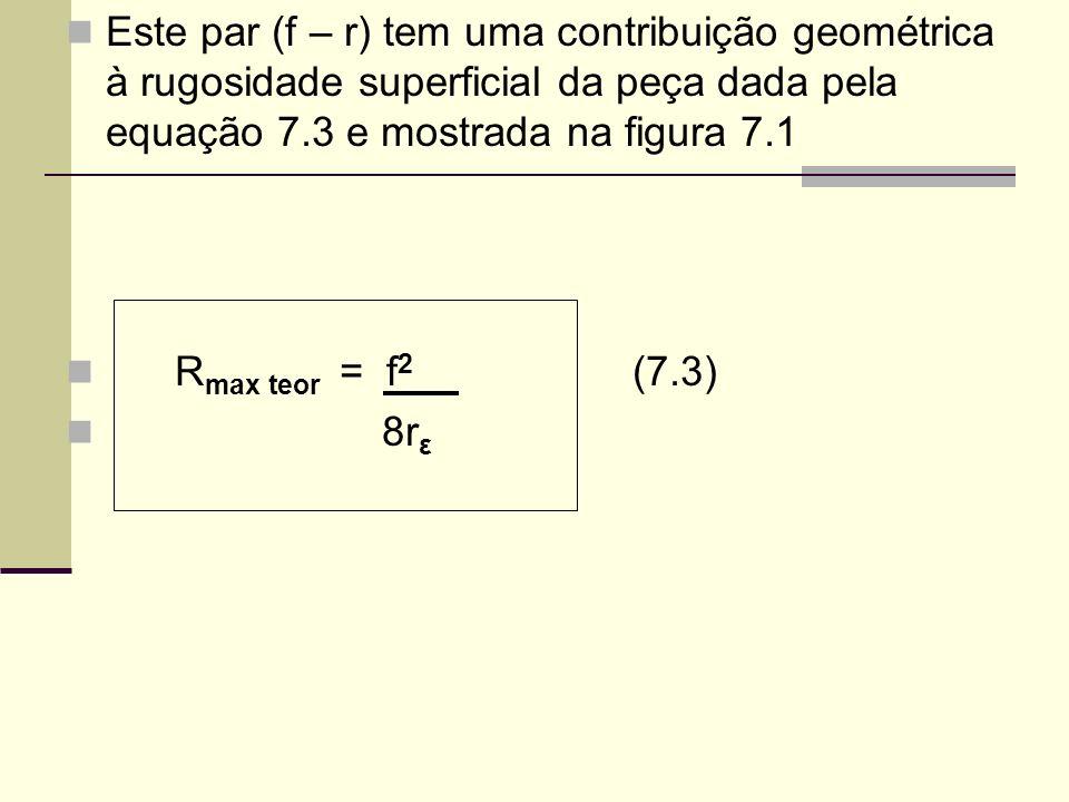 Este par (f – r) tem uma contribuição geométrica à rugosidade superficial da peça dada pela equação 7.3 e mostrada na figura 7.1 R max teor = f 2 (7.3