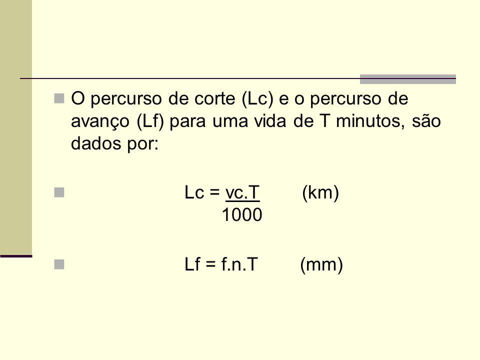 O percurso de corte (Lc) e o percurso de avanço (Lf) para uma vida de T minutos, são dados por: Lc = vc.T (km) 1000 Lf = f.n.T (mm)