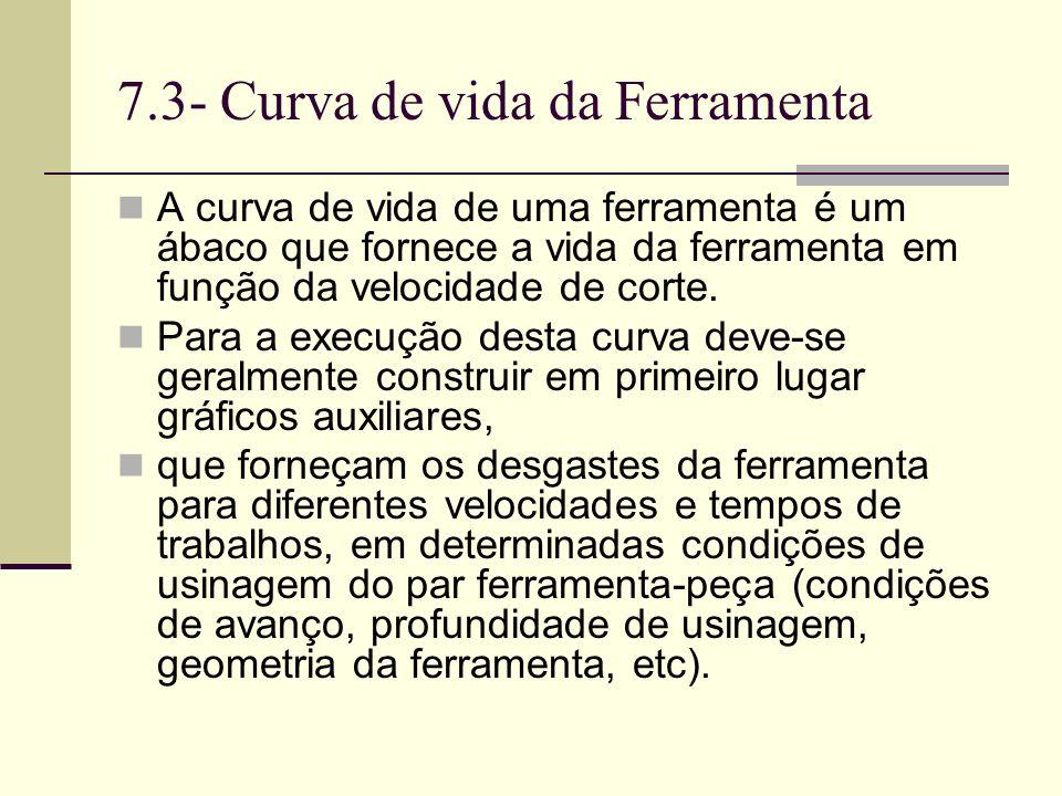 7.3- Curva de vida da Ferramenta A curva de vida de uma ferramenta é um ábaco que fornece a vida da ferramenta em função da velocidade de corte. Para