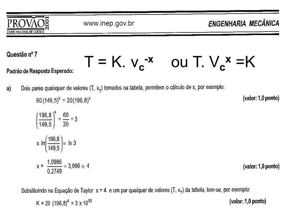 www.inep.gov.br T = K. v c -x ou T. V c x =K