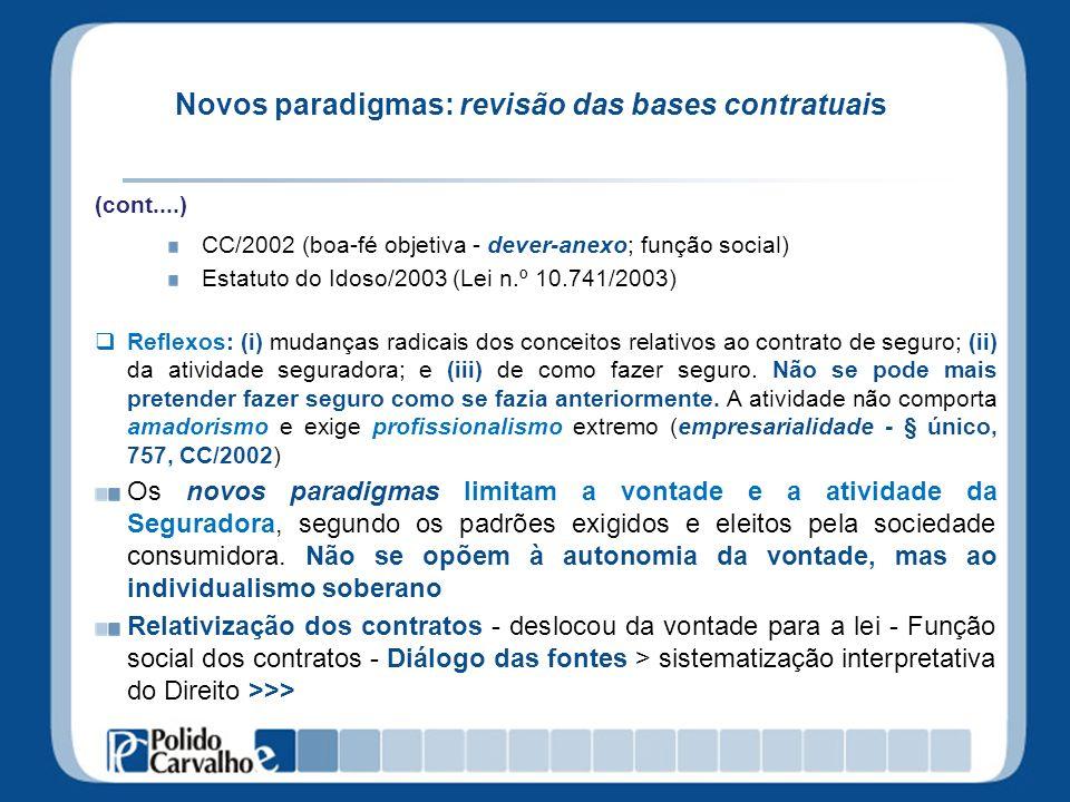Novos paradigmas: revisão das bases contratuais (cont....) CC/2002 (boa-fé objetiva - dever-anexo; função social) Estatuto do Idoso/2003 (Lei n.º 10.7