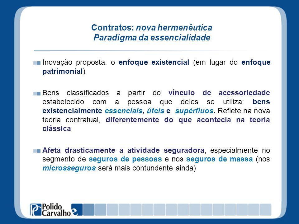 Contratos: nova hermenêutica Paradigma da essencialidade Inovação proposta: o enfoque existencial (em lugar do enfoque patrimonial) Bens classificados