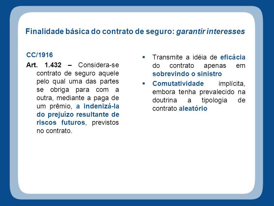 Finalidade básica do contrato de seguro: garantir interesses CC/1916 Art. 1.432 – Considera-se contrato de seguro aquele pelo qual uma das partes se o