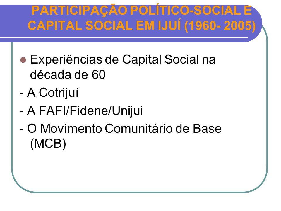 PARTICIPAÇÃO POLÍTICO-SOCIAL E CAPITAL SOCIAL EM IJUÍ (1960- 2005) Experiências de Capital Social na década de 60 - A Cotrijuí - A FAFI/Fidene/Unijui