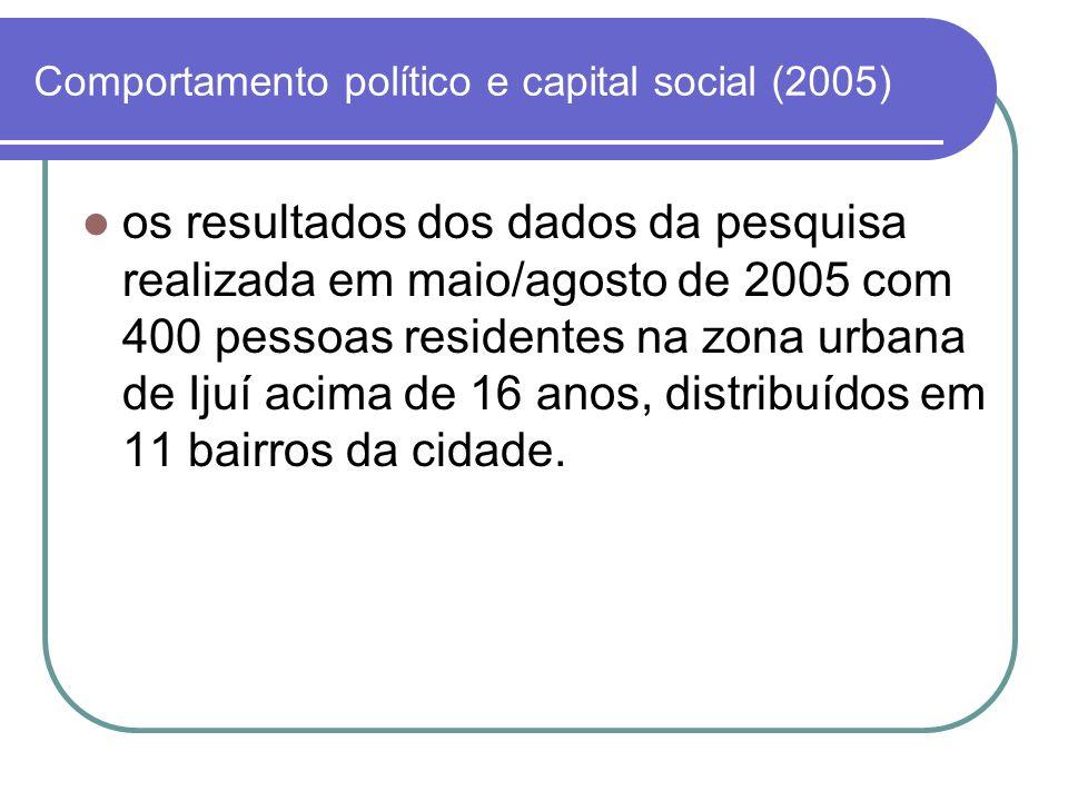 Comportamento político e capital social (2005) os resultados dos dados da pesquisa realizada em maio/agosto de 2005 com 400 pessoas residentes na zona