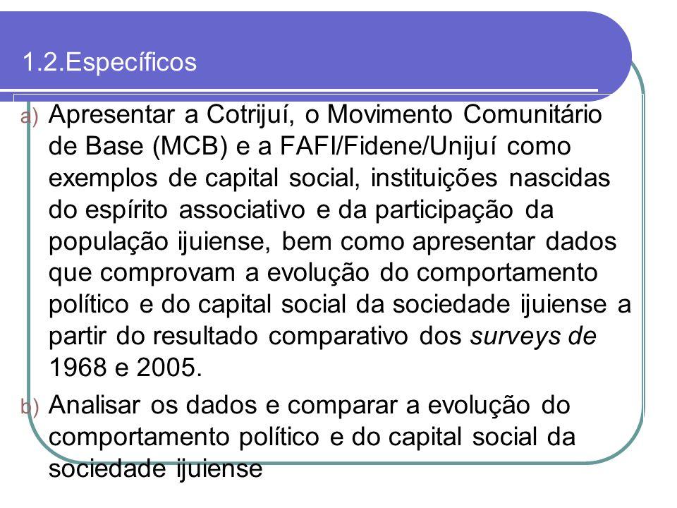 1.2.Específicos a) Apresentar a Cotrijuí, o Movimento Comunitário de Base (MCB) e a FAFI/Fidene/Unijuí como exemplos de capital social, instituições n