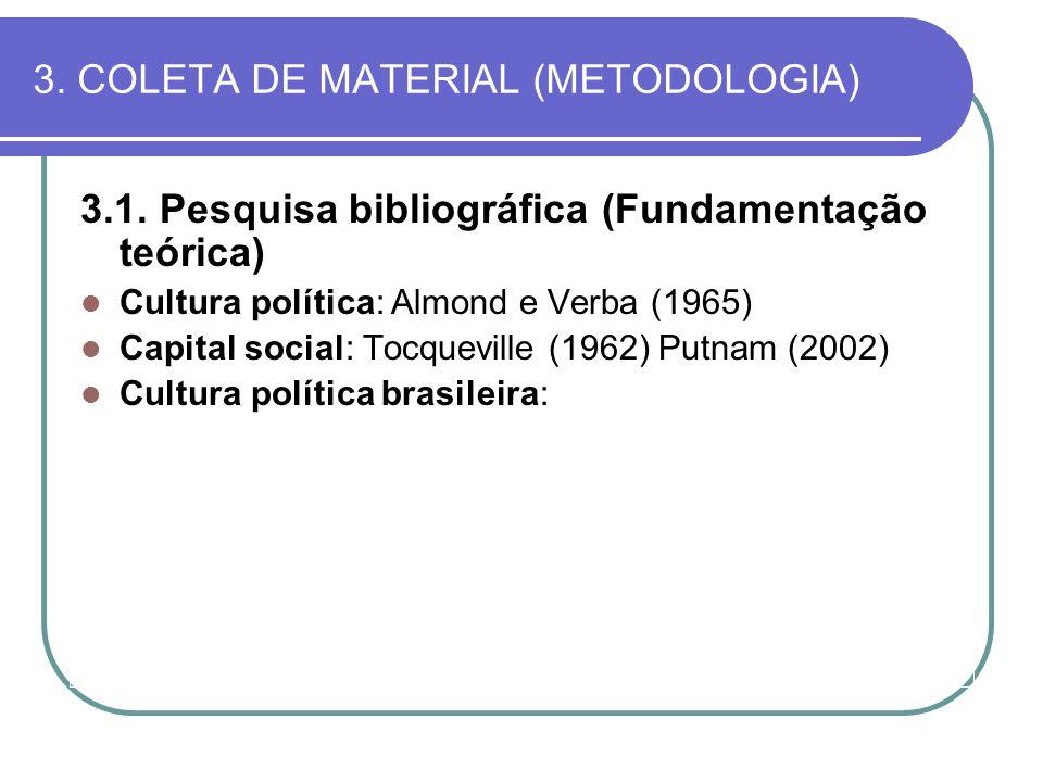 3. COLETA DE MATERIAL (METODOLOGIA) 3.1. Pesquisa bibliográfica (Fundamentação teórica) Cultura política: Almond e Verba (1965) Capital social: Tocque