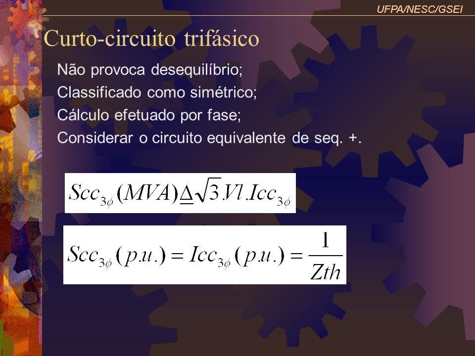 Curto-circuito trifásico Não provoca desequilíbrio; Classificado como simétrico; Cálculo efetuado por fase; Considerar o circuito equivalente de seq.