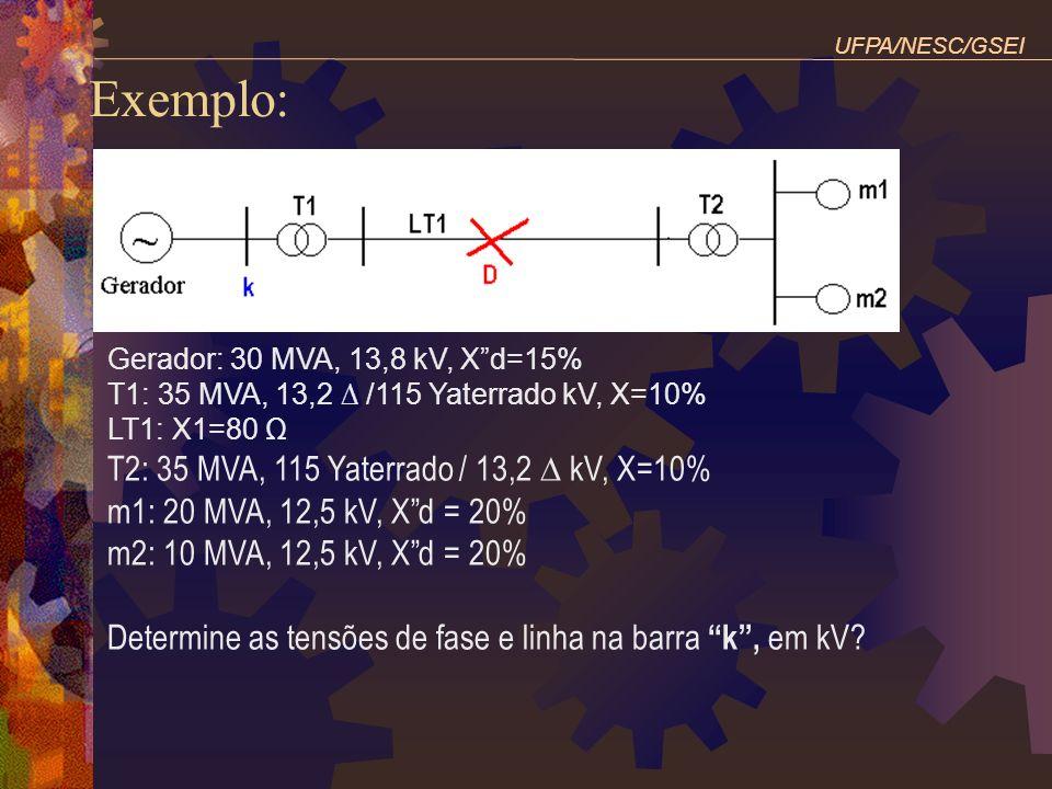 Exemplo: Gerador: 30 MVA, 13,8 kV, Xd=15% T1: 35 MVA, 13,2 /115 Yaterrado kV, X=10% LT1: X1=80 Ω T2: 35 MVA, 115 Yaterrado / 13,2 kV, X=10% m1: 20 MVA