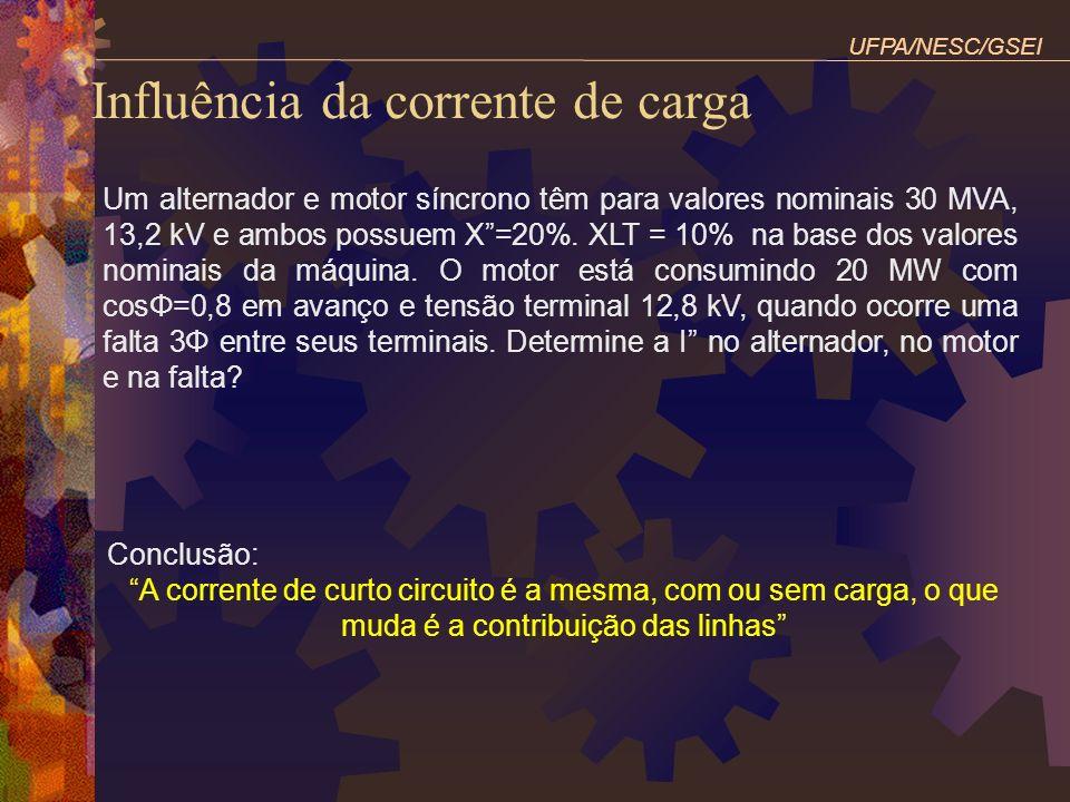 Influência da corrente de carga Um alternador e motor síncrono têm para valores nominais 30 MVA, 13,2 kV e ambos possuem X=20%. XLT = 10% na base dos