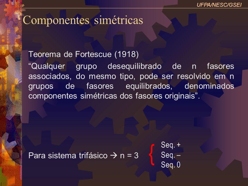 Componentes simétricas Teorema de Fortescue (1918) Qualquer grupo desequilibrado de n fasores associados, do mesmo tipo, pode ser resolvido em n grupo