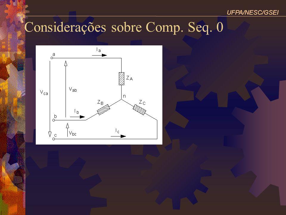 Considerações sobre Comp. Seq. 0 UFPA/NESC/GSEI
