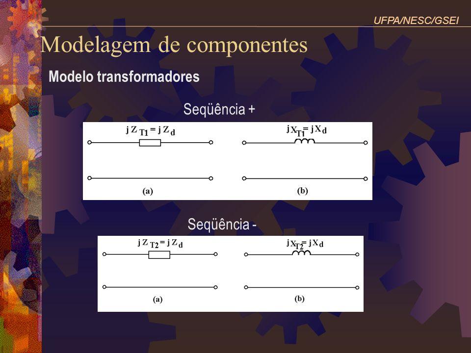 Modelagem de componentes Modelo transformadores Seqüência + Seqüência - UFPA/NESC/GSEI