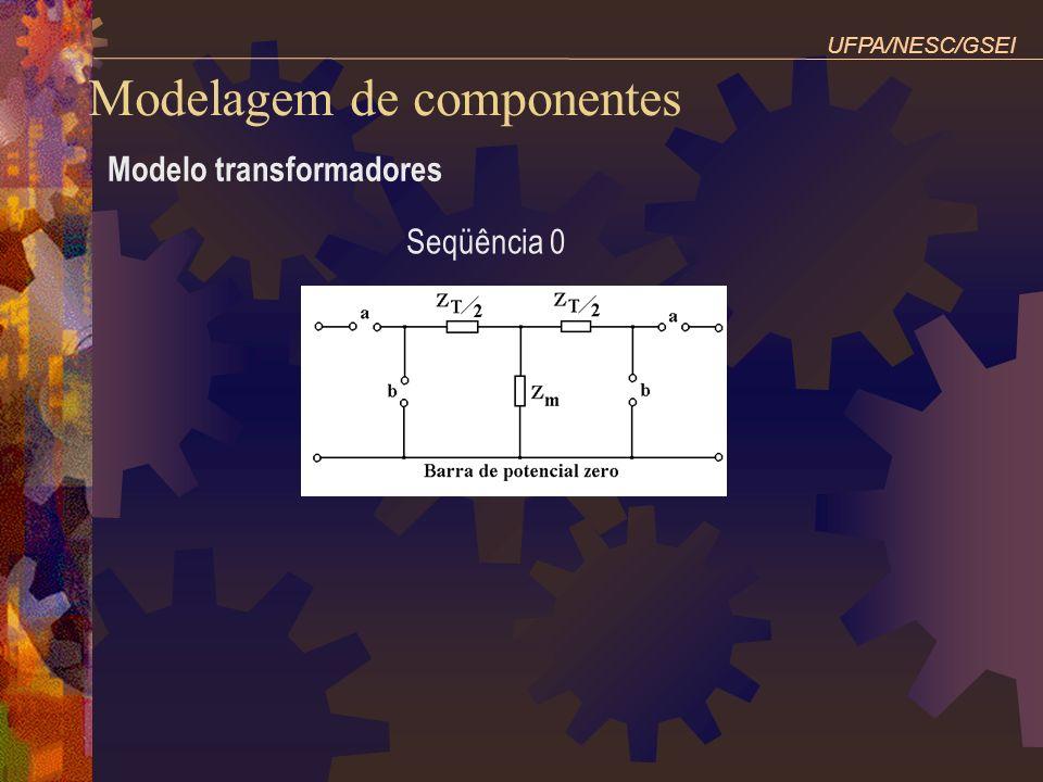 Modelagem de componentes Modelo transformadores Seqüência 0 UFPA/NESC/GSEI