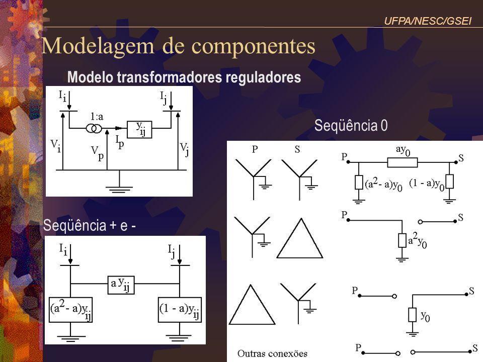 Modelagem de componentes Modelo transformadores reguladores Seqüência + e - Seqüência 0