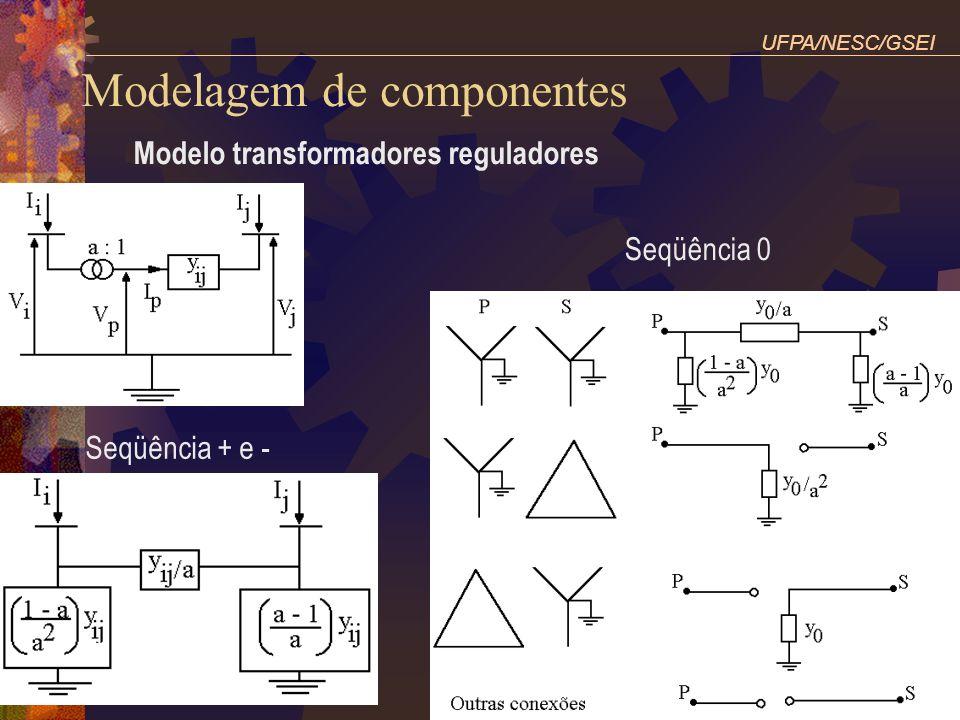 UFPA/NESC/GSEI Modelagem de componentes Modelo transformadores reguladores Seqüência + e - Seqüência 0
