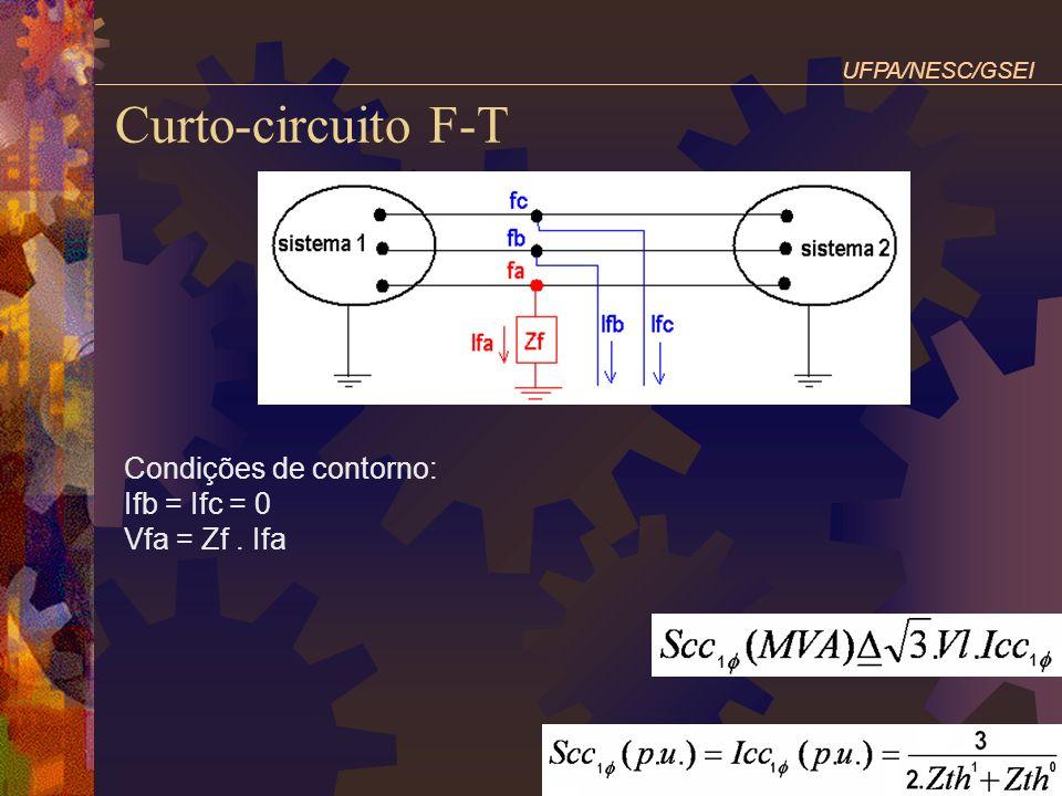 UFPA/NESC/GSEI Curto-circuito F-T Condições de contorno: Ifb = Ifc = 0 Vfa = Zf. Ifa