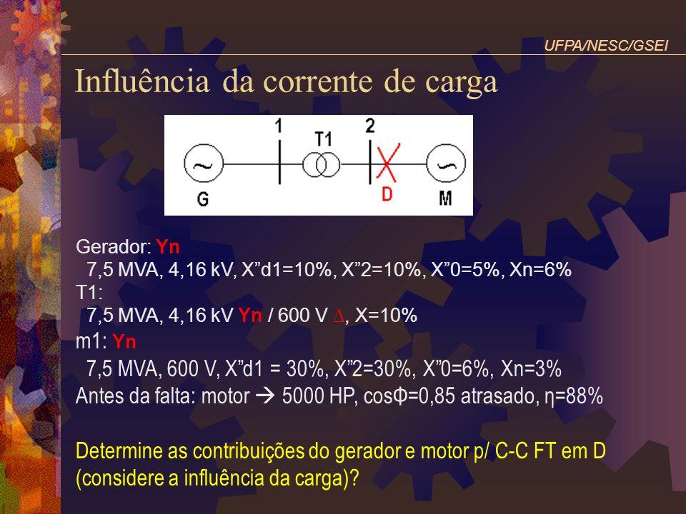 UFPA/NESC/GSEI Influência da corrente de carga Gerador: Yn 7,5 MVA, 4,16 kV, Xd1=10%, X2=10%, X0=5%, Xn=6% T1: 7,5 MVA, 4,16 kV Yn / 600 V, X=10% m1: