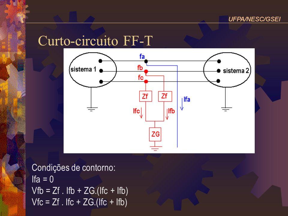 Curto-circuito FF-T Condições de contorno: Ifa = 0 Vfb = Zf. Ifb + ZG.(Ifc + Ifb) Vfc = Zf. Ifc + ZG.(Ifc + Ifb) UFPA/NESC/GSEI