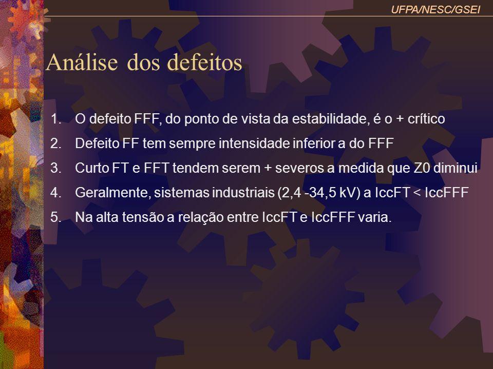Análise dos defeitos UFPA/NESC/GSEI 1.O defeito FFF, do ponto de vista da estabilidade, é o + crítico 2.Defeito FF tem sempre intensidade inferior a d