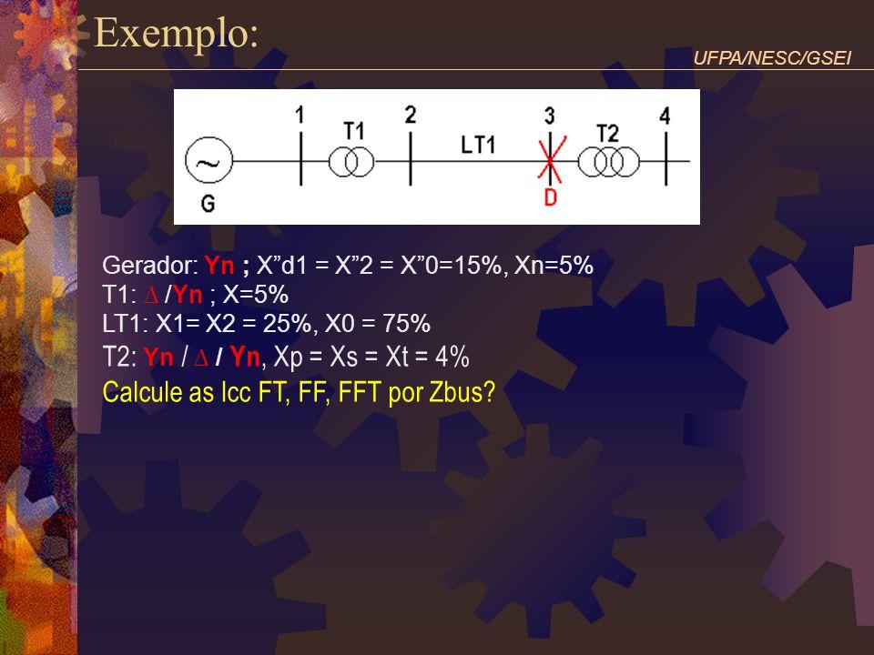Exemplo: Gerador: Yn ; Xd1 = X2 = X0=15%, Xn=5% T1: /Yn ; X=5% LT1: X1= X2 = 25%, X0 = 75% T2: Yn / / Yn, Xp = Xs = Xt = 4% Calcule as Icc FT, FF, FFT