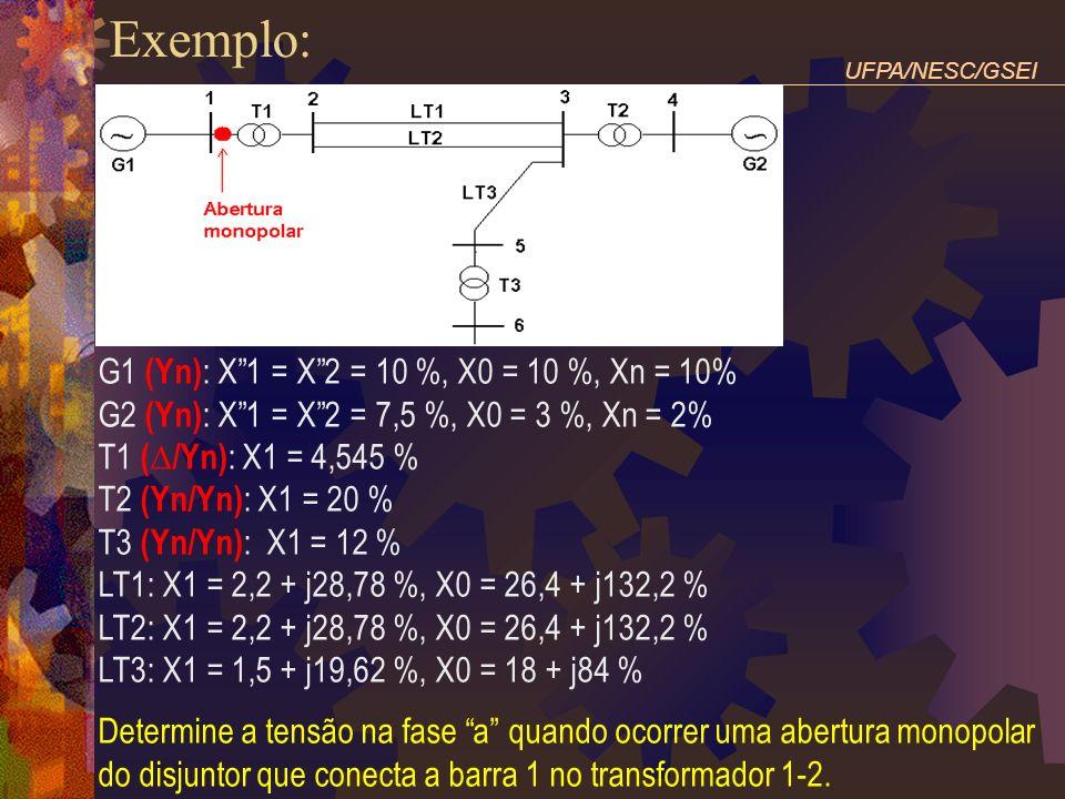 Exemplo: Determine a tensão na fase a quando ocorrer uma abertura monopolar do disjuntor que conecta a barra 1 no transformador 1-2. UFPA/NESC/GSEI G1