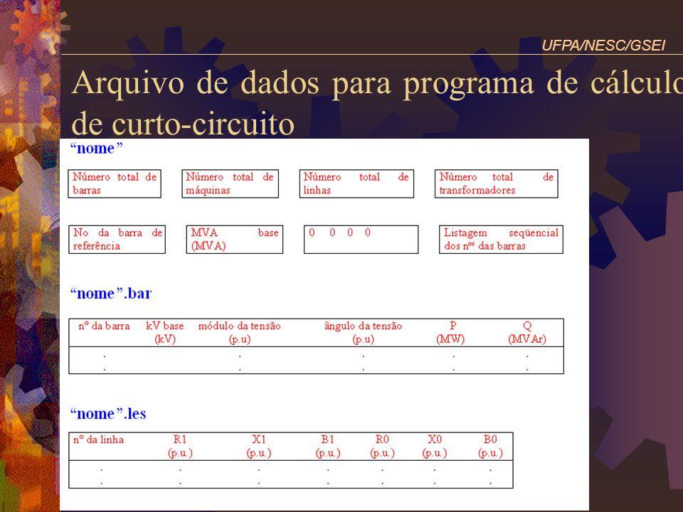 Arquivo de dados para programa de cálculo de curto-circuito UFPA/NESC/GSEI