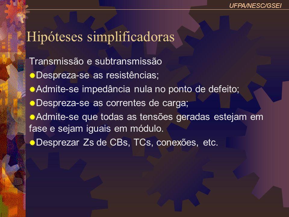 Hipóteses simplificadoras Transmissão e subtransmissão Despreza-se as resistências; Admite-se impedância nula no ponto de defeito; Despreza-se as corr