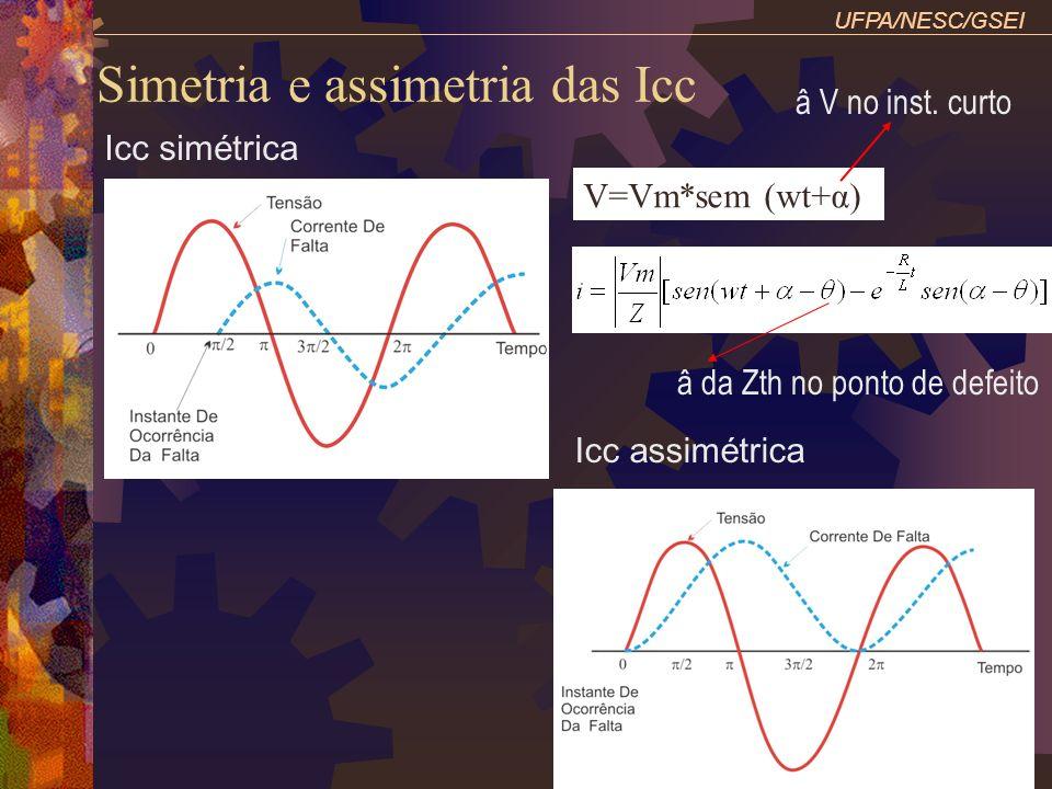 Cálculo de curtos-circuitos assimétricos por Zbus Curto-circuito FF (equações para um defeito na barra k, fases bc) Cálculo das tensões nas barras UFPA/NESC/GSEI Cálculo da corrente de defeito no ponto de defeito Lembrando que: