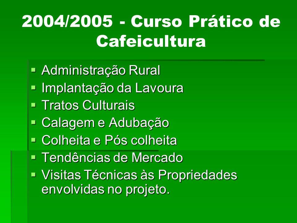 2004/2005 - Curso Prático de Cafeicultura Administração Rural Administração Rural Implantação da Lavoura Implantação da Lavoura Tratos Culturais Trato