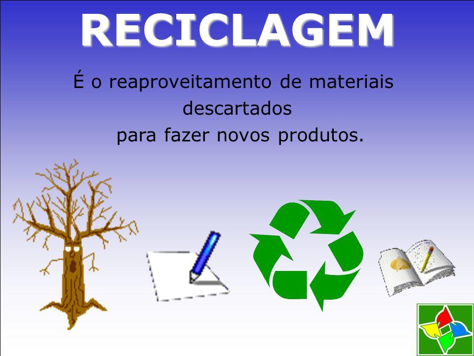 Recolher o Lixo Separadamente, RECICLAGEM Conforme a Natureza do Material, para Posterior RECICLAGEM. COLETA SELETIVA