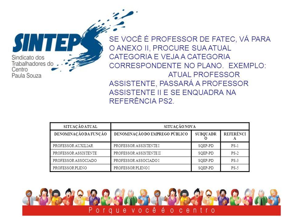 Para saber seu salário, NO CASO DE PROFESSOR HORISTA, multiplique o número de horas aula semanais pelo valor correspondente da hora aula da sua categoria nova e multiplique novamente por 4,5.
