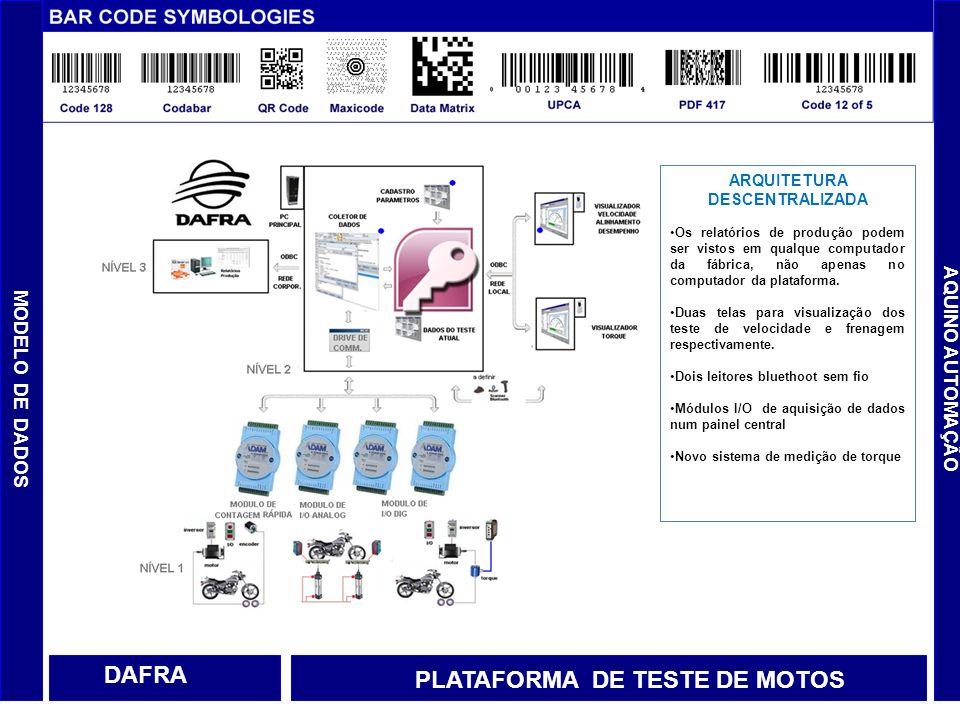 DAFRA AQUINO AUTOMAÇÃO ESCOPO AQUINO AUTOMAÇÃO PLATAFORMA DE TESTE DE MOTOS PROJETO (AQUINO AUTOMAÇÃO) Diagramas funcionais, descritivos funcionais, diagramas lógicos, desenhos elétricos, desenhos de detalhes típicos de instalação (hook-up), especificações e lista de materiais.