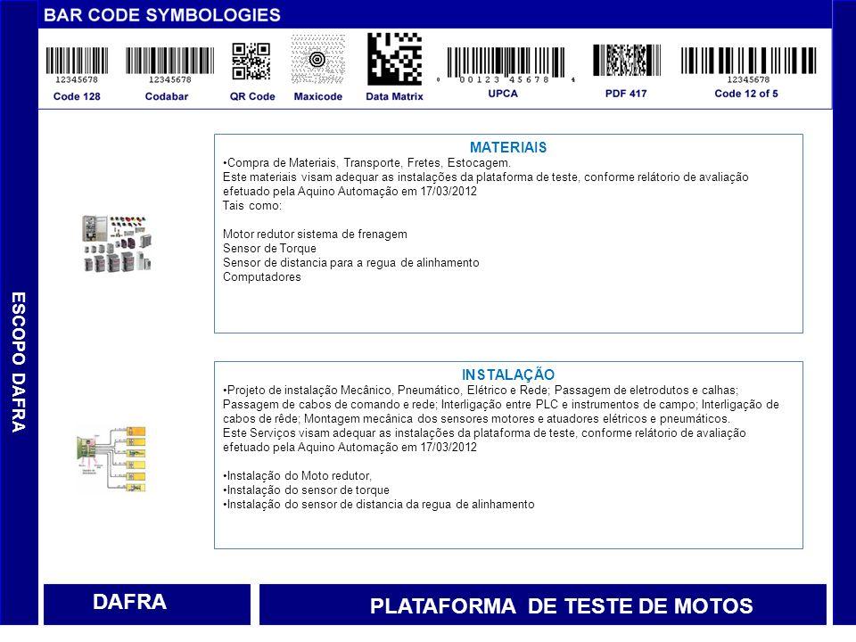 FATURAMENTO E CONDIÇÕES PAGAMENTO AQUINO AUTOMAÇÃO DAFRA PLATAFORMA DE TESTE DE MOTOS PROPOSTA N° : 20120402 LISTA DE SERVIÇOS DA AQUINO AUTOMAÇÃO ITEMDESCRIÇAO VALOR 1Projeto básico elétrico, e do modelo de dados (São Paulo).