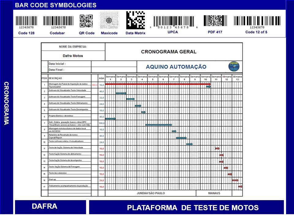 CRONOGRAMA DAFRA PLATAFORMA DE TESTE DE MOTOS