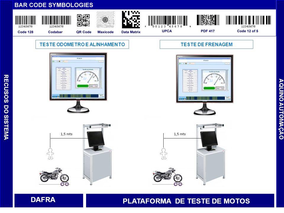 AQUINO AUTOMAÇÃO PLATAFORMA DE TESTE DE MOTOS DAFRA RECUSOS DO SISTEMA TESTE DE FRENAGEMTESTE ODOMETRO E ALINHAMENTO