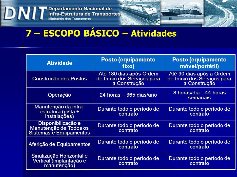 7 – ESCOPO BÁSICO – Atividades Atividade Posto (equipamento fixo) Posto (equipamento móvel/portátil) Construção dos Postos Até 180 dias após Ordem de